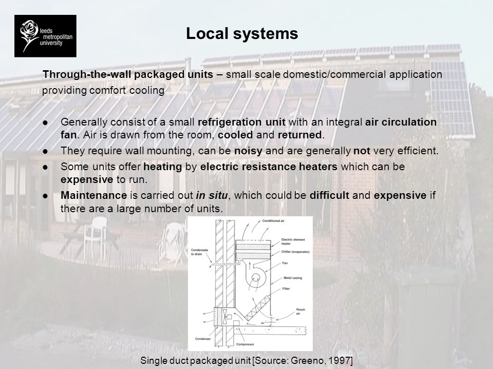 Single duct packaged unit [Source: Greeno, 1997]